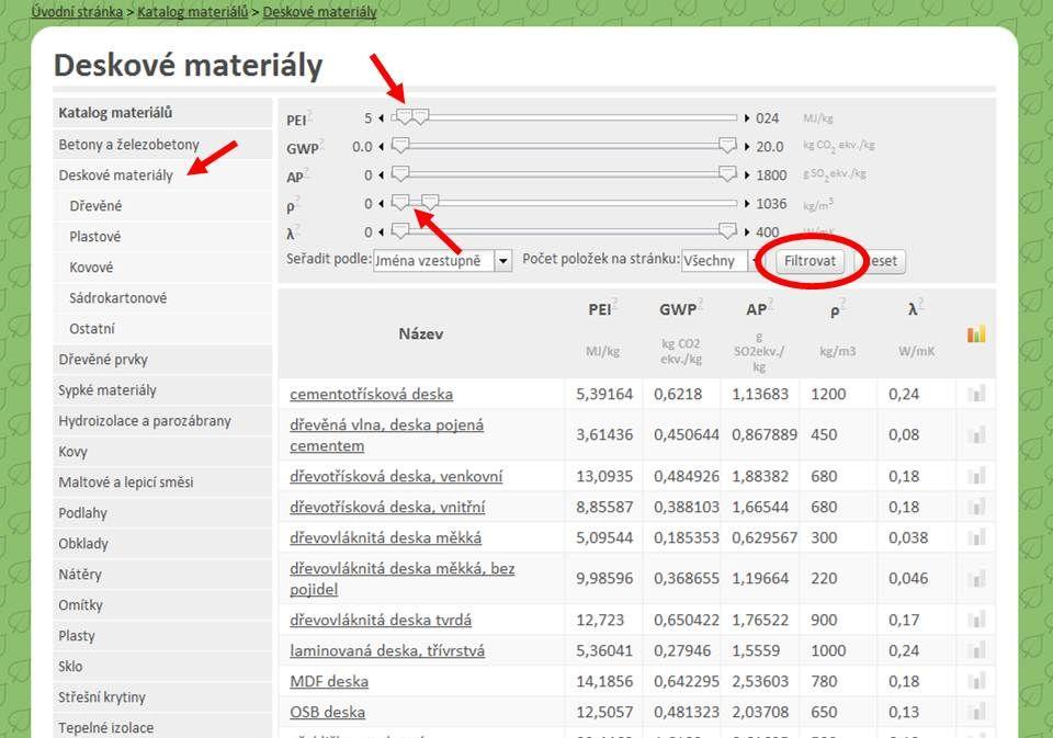 Práce s katalogem materiálů