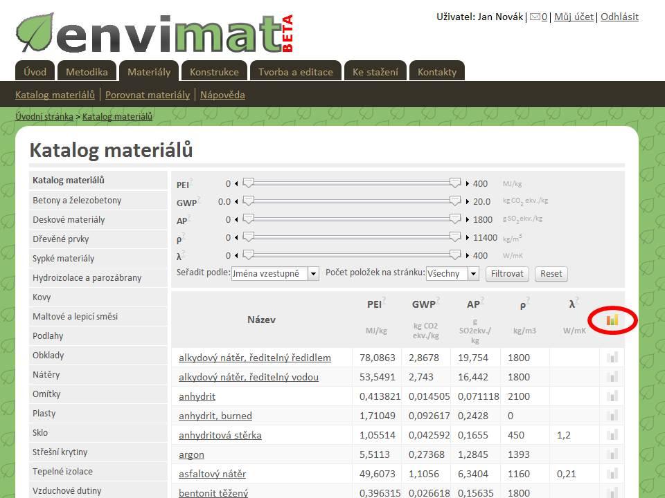 Porovnávání materiálů
